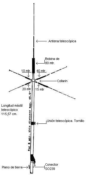 antena watson pbx